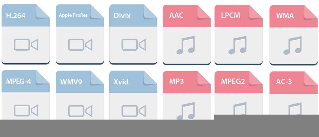 ファイル形式と圧縮1